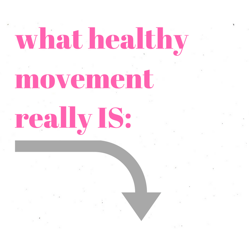healthy movement